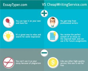 go to essaytyper.com Essay uk offers professional custom essay writing, dissertation writing and coursework writing service our work is high quality, plagiarism-free and delivered on time essay uk is a trading name of student academic services limited , a company registered in england and wales under company number 08866484.